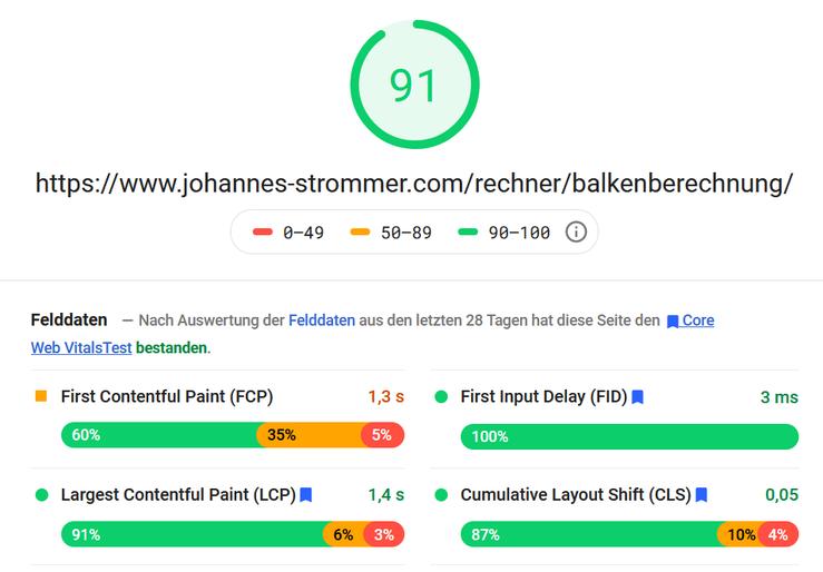 Ergebnisse des bestandenen Core Web Vitals-Tests für eine meiner Unterseiten