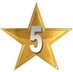 SAC Ground rating