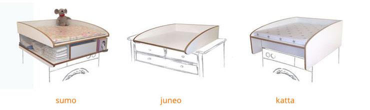 wickelaufsatz kind und raum wickelaufsatz. Black Bedroom Furniture Sets. Home Design Ideas