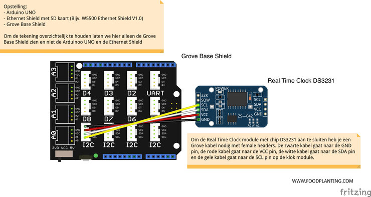 grove base shield, real time clock ds3231