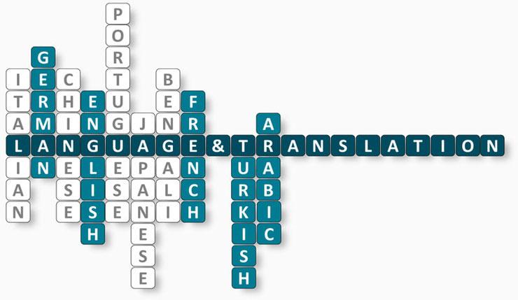 Language Translation, Sprache und Uebersetzung in Dormagen