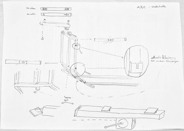 Skizze Konstruktion Heckträger