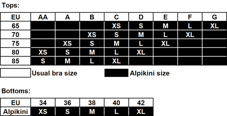 Alpikini - EU Sizing Table