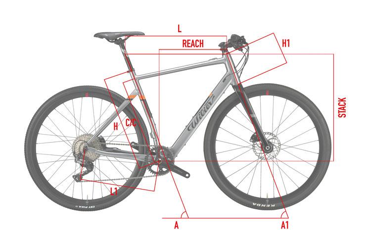 Wilier Triestina HYBRID Geometrie Italian Cycle Experience