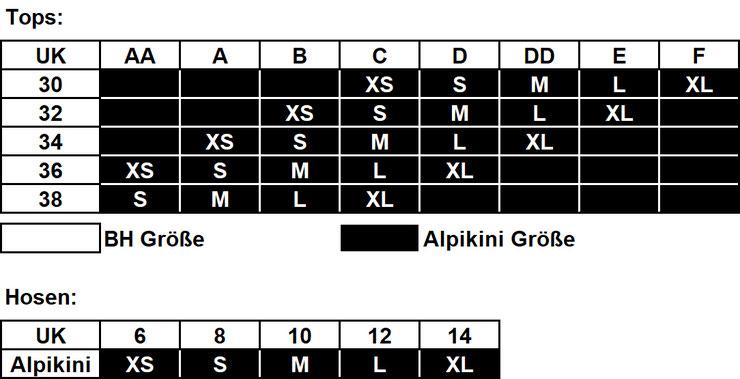 Alpikini - UK Größentabelle