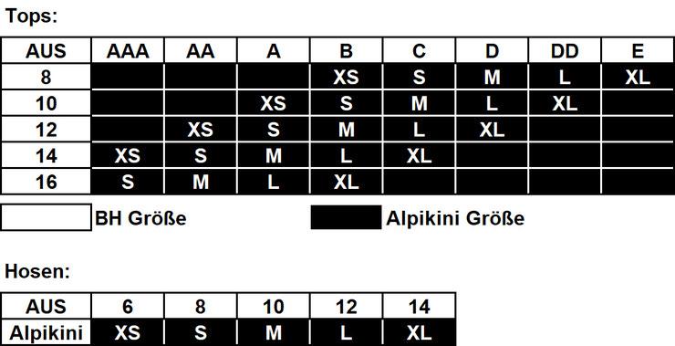 Alpikini - AUS Größentabelle
