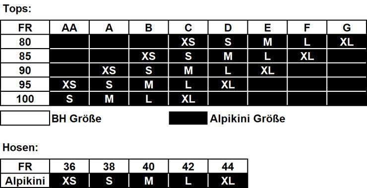 Alpikini - FR Größentabelle