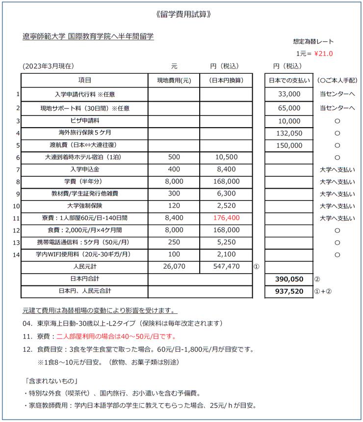 遼寧師範大学留学 留学費用 シュミレーション