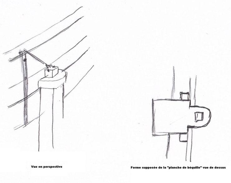 Petit schéma,  à défaut de document ou de témoignage, j'émets l'hypothèse  que la « planche de béquille » avait cette forme