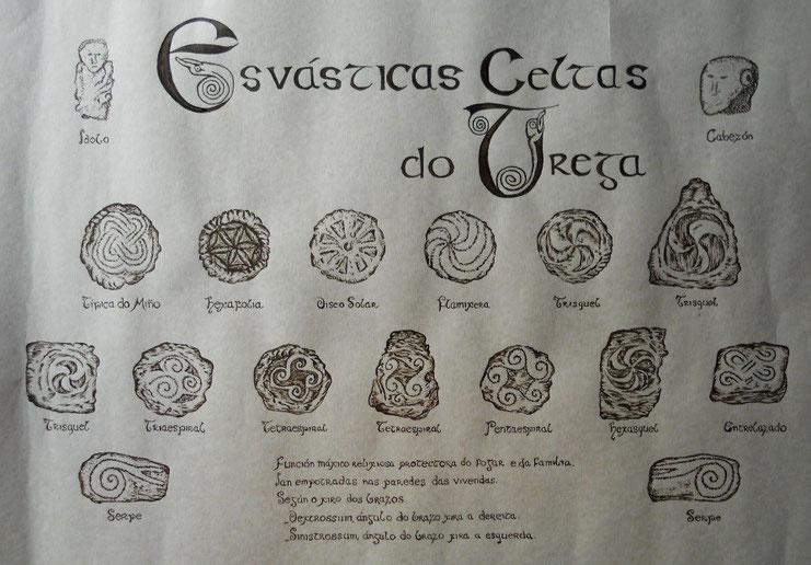 Dibujo, celta, castrexo, esvásticas. Monte Santa Trega, A Guarda, Pontevedra, Galicia