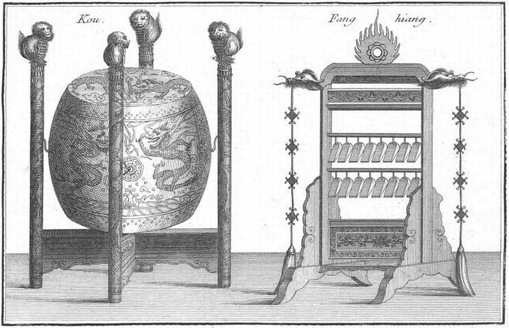 Kou et fang-hiang. Jean-Benjamin de La Borde (1734-1794) : De la musique des Chinois, extrait de : Essai sur la musique ancienne et moderne. —  Pierres, Imprimeur, Paris, 1780. Tome premier.