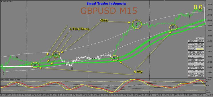 Smart Trader Indonesia V.3