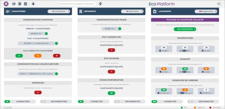 Eco-Platform - Ecran d'accueil