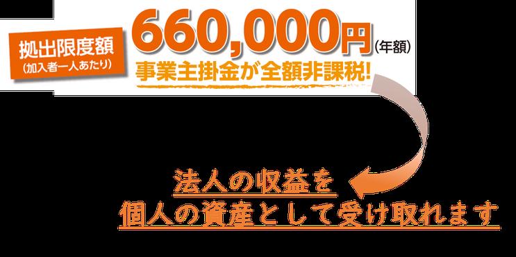 DC拠出限度額66万円《平賀ファイナンシャルサービシズ㈱》