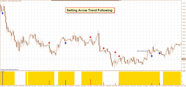 Ex Forex Simple Strategy