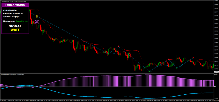 203# FX Trend Strategy
