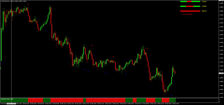Forex Flame Sniper Strategy