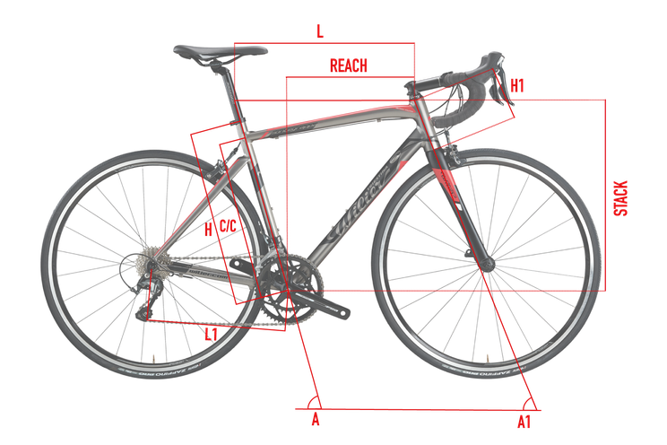 Wilier Montegrappa Geometrie Italian Cycle Experience