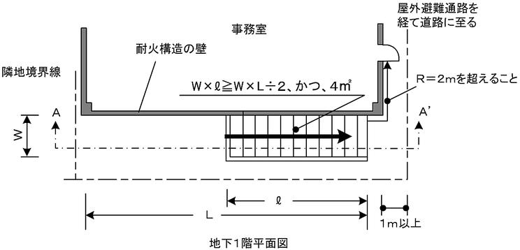 階段の上部の一部が外気に開放されている場合の例 避難器具 減免 特例