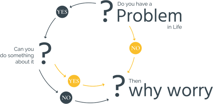 Grafik: Do You have a Problem in Life?  © https://www.bornschein-design.de