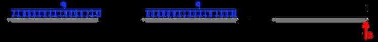 Superposition statisch unbestimmtes System