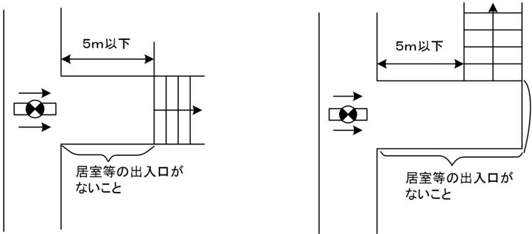 曲り角に設ける避難口誘導灯