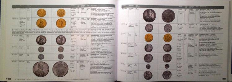 Diese Sammlung ist Zeitzeuge politischer und wirtschaftlicher Ereignisse, eingebettet in den geschichtlichen Kontext Europas und bietet Anknüpfungspunkte für mannigfaltige Themen aus der Verwobenheit der europäischen Adels- und Herrschaftsgeschichte.