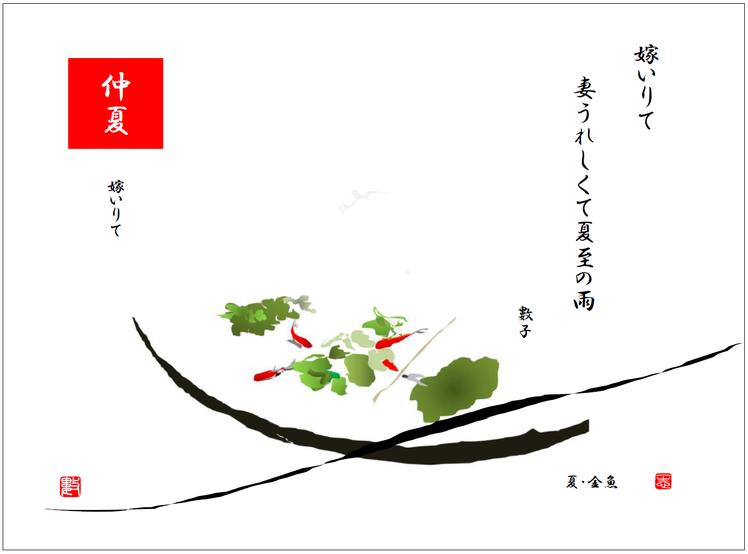 嫁いりて(よめいりて)2019/06/21作句  夏・金魚俳画2016制作