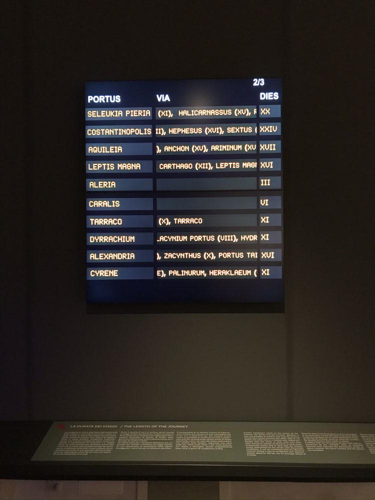 Schermo che indica la durata dei viaggi - Museo delle Navi Antiche di Pisa