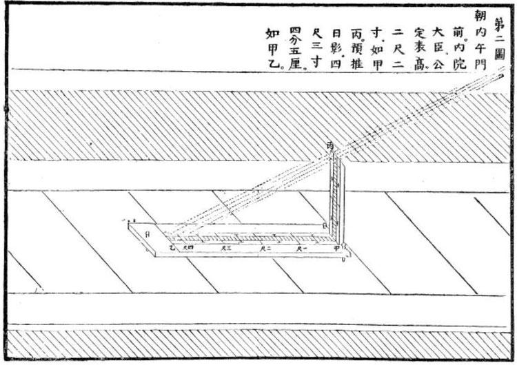 Fig. 19. Compendium, Liber Observationum, figura 2.