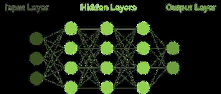 deep learning neuronales netz