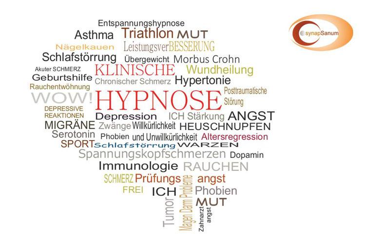 Hypnose und Realität