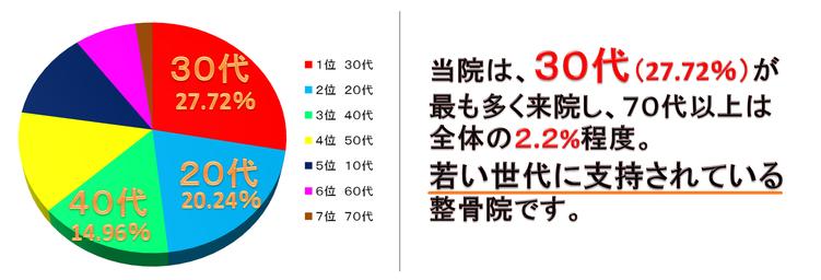 okinawa haebaru massage