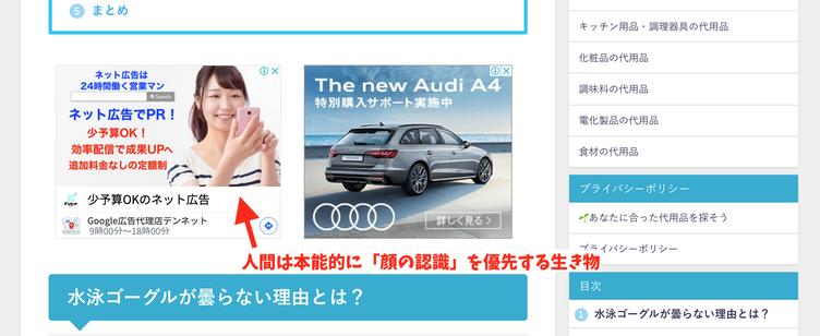 Google広告のディスプレイ広告