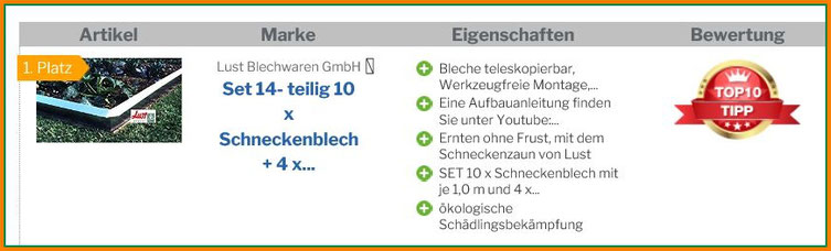 Schneckenzaun von Lust Blechwaren TOP10 TIPP - Testsieger im Vergleich