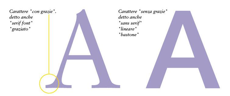 serif font, graziato, carattere sans serif, lineare, bastone