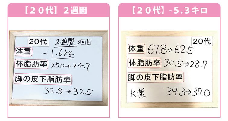 大阪ダイエット結果/20代/2週間-5.3kg