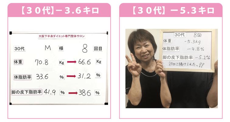 大阪、30代のダイエット