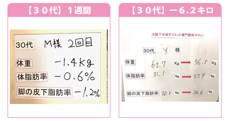 大阪ダイエット結果/30代1週間/-6.2kg