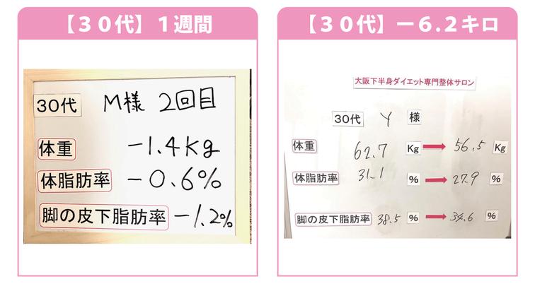 大阪の30代ダイエット
