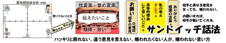 夫婦円満コンサルタントR 中村はるみの性格タイプ分け  サンドイッチ話法