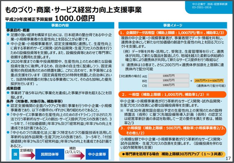 【平成29年度補正】「ものづくり補助金」(ものづくり・商業・サービス経営力向上支援事業