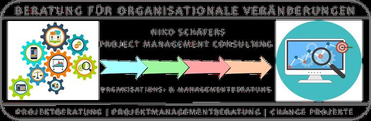 Geschäftsmodell der NSPM-Consultancy in Mönchengladbach