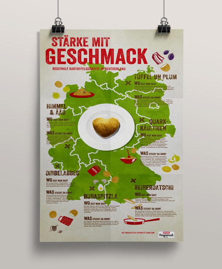 REWE Die Kartoffel in Deutschland