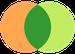 Praxislogo von Osteopathie Demut & Weishaupt: Zwei sich überschneidende Kreise. Der eine Kreis ist orange, der andere hellgrün. Die sich überschneidende Fläche ist dunkelgrün.
