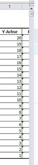 Excel Tipp: Große Datei mit wenigen Daten