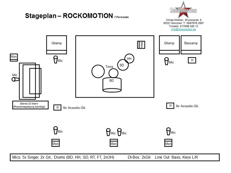 ROCKOMOTION Stageplan