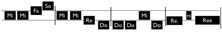 Tonsilben Notation