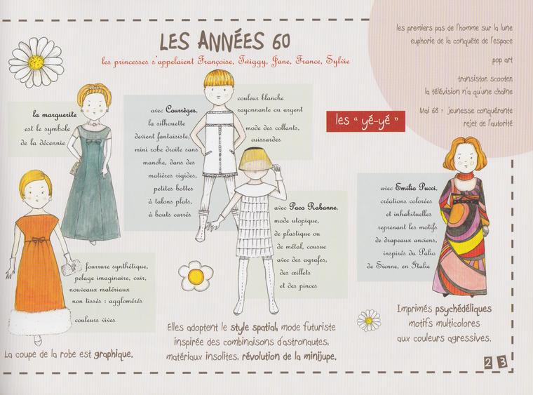 Petit clin d'oeil à l'impératrice Plum et ses jolis livres qui racontent l'histoire de la mode aux enfants....Ici la planche dédiée aux années 60...et à Courrèges bien sûr !