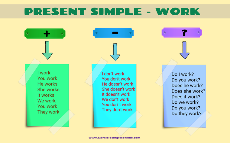 Conjugación verbo work presente simple en inglés.